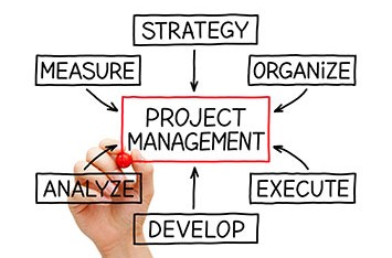 Project management L32198 - Level 6